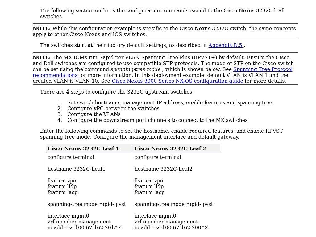 Cisco Nexus 3232C switch configuration   PowerEdge MX