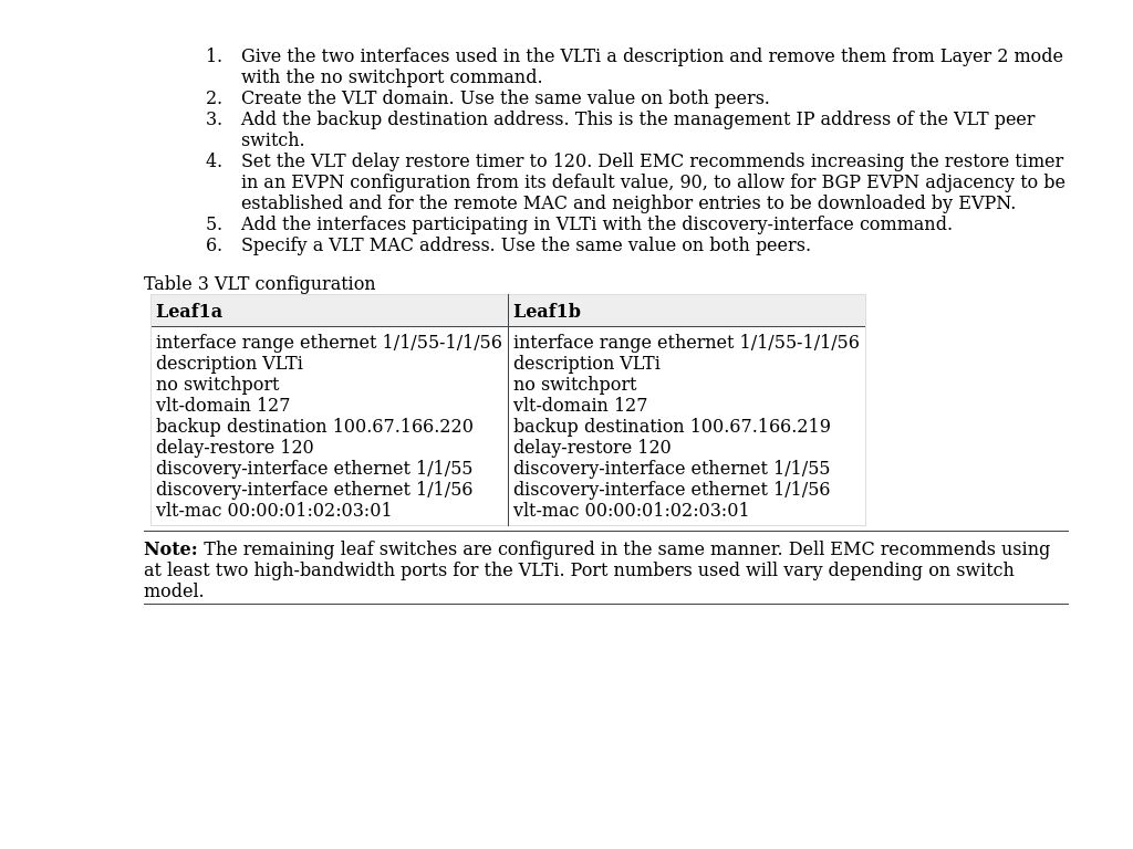 Virtualization / Overlay Networking Guides | Dell